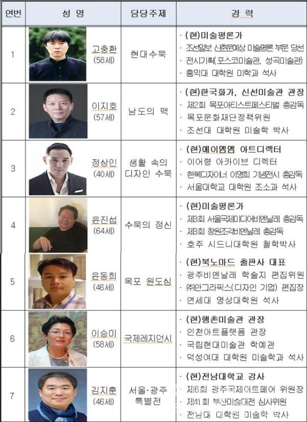 전남국제수묵2.jpg